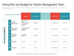 Hiring Plan And Budget For Vendor Management Team Embedding Vendor Performance Improvement Plan Ppt Portrait