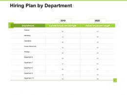 Hiring Plan By Department Finance Ppt Powerpoint Presentation Inspiration