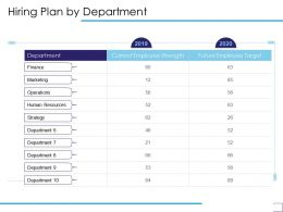 Hiring Plan By Department Finance Ppt Powerpoint Presentation Model Samples
