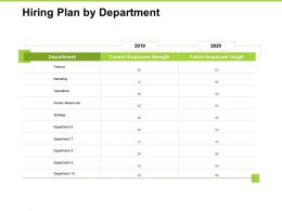 Hiring Plan By Department Marketing Planning Ppt Powerpoint Presentation Model Visuals