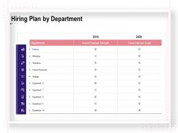 Hiring Plan By Department Ppt Powerpoint Presentation Model Slideshow