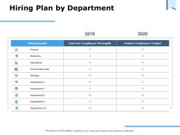Hiring Plan By Department Ppt Powerpoint Presentation Visual Aids Model