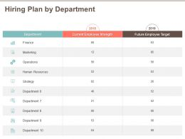 Hiring Plan By Department Strategy M520 Ppt Powerpoint Presentation Summary File Formats