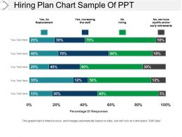 Hiring Plan Chart Sample Of Ppt