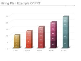 Hiring Plan Example Of Ppt
