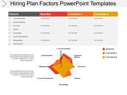 Hiring Plan Factors Powerpoint Templates