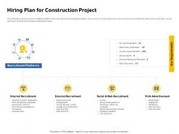 Hiring Plan For Construction Project Freelancer Ppt Powerpoint Presentation Infographic Rules
