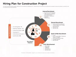 Hiring Plan For Construction Project News Paper Ppt Powerpoint Presentation Infographics Layout