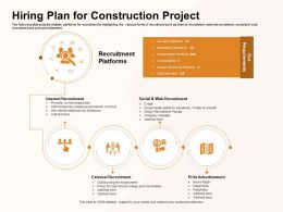 Hiring Plan For Construction Project Website Ppt Powerpoint Presentation File Ideas