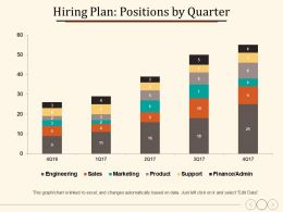 Hiring Plan Positions By Quarter Marketing Strategy Business