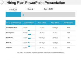 Hiring Plan Powerpoint Presentation