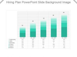 Hiring Plan Powerpoint Slide Background Image