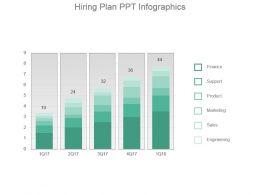 Hiring Plan Ppt Infographics