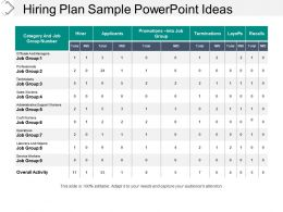 Hiring Plan Sample Powerpoint Ideas