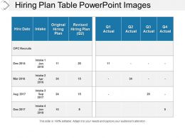 Hiring Plan Table Powerpoint Images