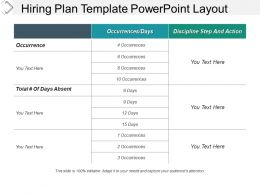Hiring Plan Template Powerpoint Layout