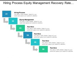 Hiring Process Equity Management Recovery Rate Investment Management Cpb
