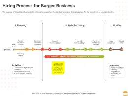Hiring Process For Burger Business Ppt Powerpoint Presentation Gallery Infographic Template