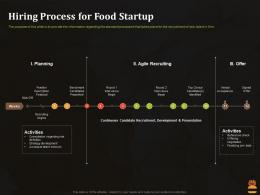 Hiring Process For Food Startup Business Pitch Deck For Food Start Up Ppt Styles Outfit