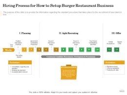 Hiring Process For How To Setup Burger Restaurant Business Off Ppt Powerpoint Presentation Topics