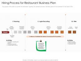 Hiring Process For Restaurant Busrestaurant Business Plan Restaurant Business Plan Ppt Grid
