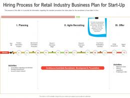 Hiring Process For Retail Industry Business Plan For Start Up Ppt Template