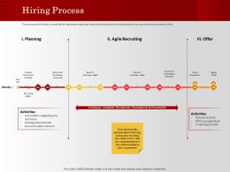 Hiring Process Interviews Begin Ppt Powerpoint Presentation Model Graphics Template