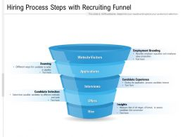 Hiring Process Steps With Recruiting Funnel