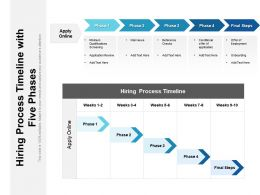 Hiring Process Timeline With Five Phases