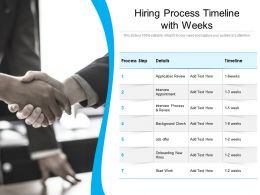 Hiring Process Timeline With Weeks