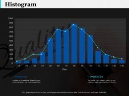 Histogram Finance Ppt Infographic Template Infographic Template