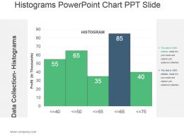 Histograms Powerpoint Chart Ppt Slide