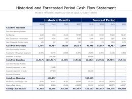 Historical And Forecasted Period Cash Flow Statement