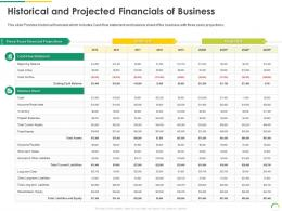 Historical And Projected Financials Of Business Post IPO Equity Investment Pitch Ppt Professional