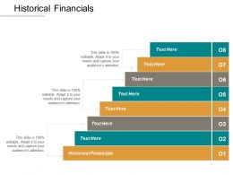 Historical Financials Ppt Powerpoint Presentation Icon Inspiration Cpb