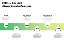 Historical Time Scale Of Company Showing Past Achievements