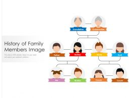 History Of Family Members Image