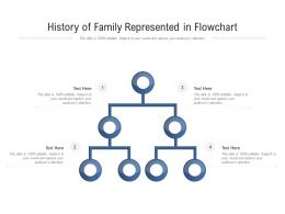 History Of Family Represented In Flowchart