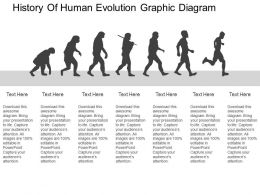 History Of Human Evolution Graphic Diagram Flat Powerpoint Design