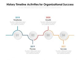 History Timeline Activities For Organizational Success