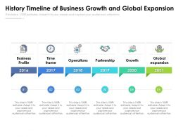 History Timeline Of Business Growth And Global Expansion