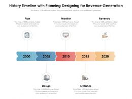 History Timeline With Planning Designing For Revenue Generation