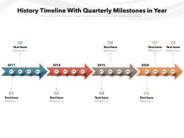 History Timeline With Quarterly Milestones In Years