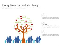 History Tree Associated With Family