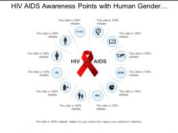 Hiv Aids Awareness Points With Human Gender Pie Chart Images