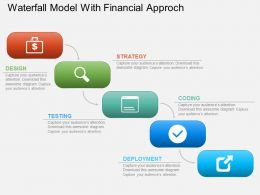 Hm Waterfall Model With Financial Approach Powerpoint Template