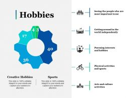 Hobbies Ppt Pictures Slide Download