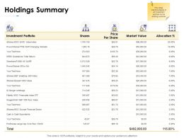 Holdings Summary Investment Portfolio Ppt Powerpoint Presentation Shapes