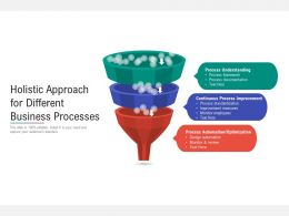 Holistic Approach For Different Business Processes