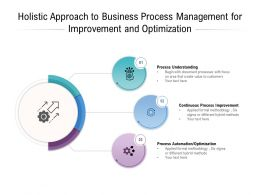 Holistic Approach To Business Process Management For Improvement And Optimization